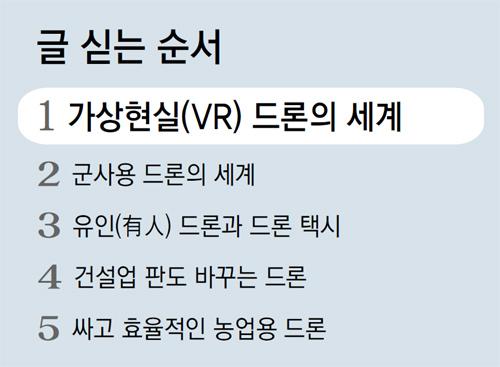 """""""VR 헤드셋 쓰고 드론 띄우자 온 세상을 내려다보는 듯 황홀"""""""