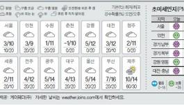[오늘의 날씨] 11월 26일
